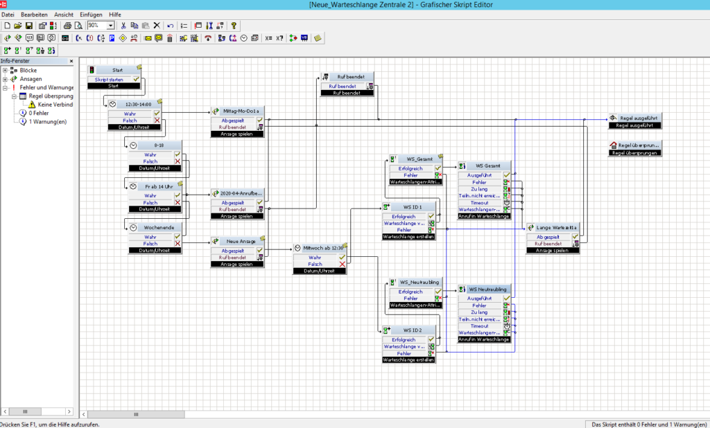 Swyx Call Routing Manager