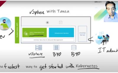 VMware vSphere 7 Update 1: Was ist neu?