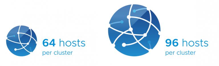 VMware Cluster Hostgrenzen erhöht