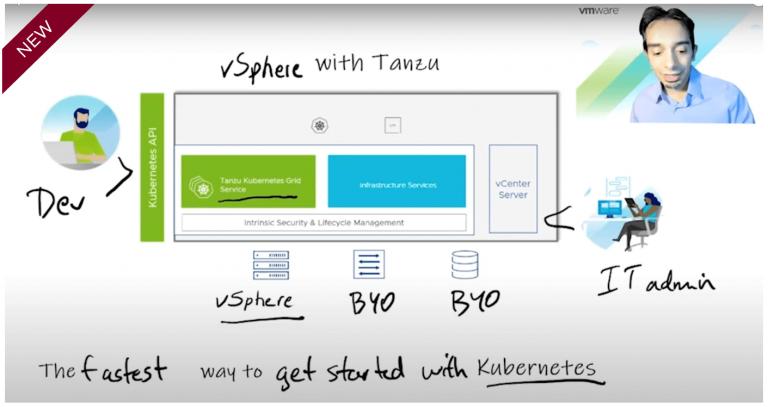 VMware 7U1 vSphere mit Tanzu